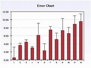Activex Error Bar Chart 2d 3d Error Bar Chart Gallery