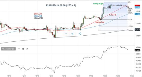 Eur is the currency of. - Bitcoin ($) - EUR/USD