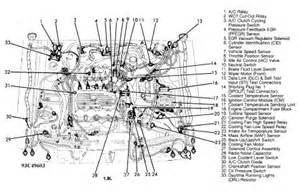 98 ford explorer engine diagram motorcycle schematic images of ford explorer engine diagram ford explorer engine diagram also 1999 ford explorer engine