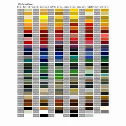 Paint Chart Ral Colour Jotun Hempel Colours