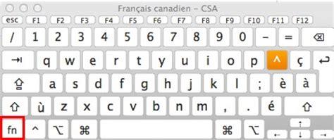 raccourci bureau mac raccourcis claviers os x excel québec