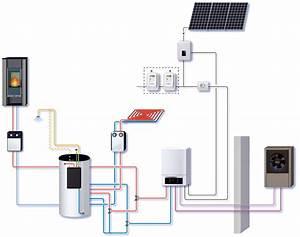 Wie Funktionieren Solarzellen : wie funktioniert eine solaranlage solaranlage einfach ~ Lizthompson.info Haus und Dekorationen