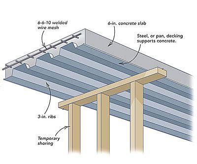 corrugated steel decking weight concrete porch floor homebuilding