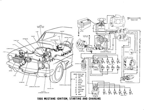 66 ford mustang alternator wiring diagram 2007 mustang gt