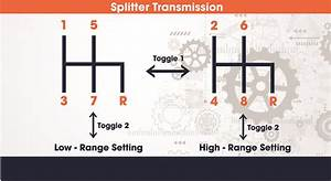 Semi Truck Transmission Types  Manual  Automatic  And Amt