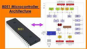 8051 Microcontroller Architecture  Internal Architecture