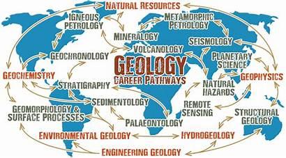 Geology Jobs Areas Subject Careers Degree Disciplines