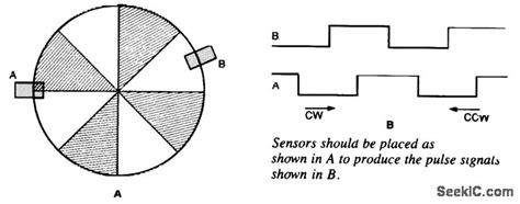 Shaft Encoder Basic Circuit Diagram Seekic
