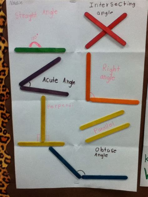 Wand Abkleben Gerade Linie by 2nd Grade With Mrs Wade Foldables Angles With Popsicle