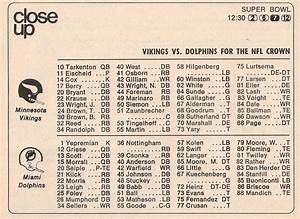 Tv Guide Closeup For Super Bowl Viii  Featuring The