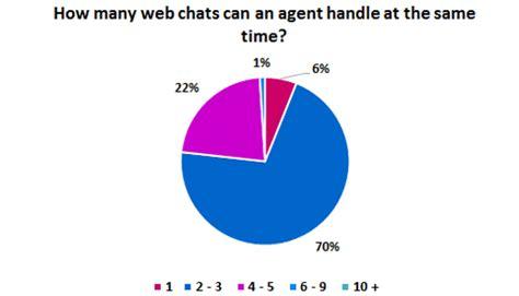 how many in a handle how many in a handle 28 images 7129237743 6e3b7c367c jpg twitter handle drama how many