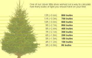 buy christmas tree lights