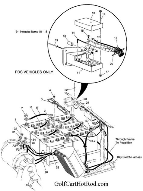 Ez Go Electrical Diagram by Ez Go Electric Golf Cart Wiring Diagram Fuse Box And