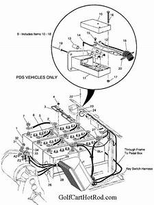 ez go electric golf cart wiring diagram fuse box and With 1996 ez go 36 volt wiring diagram
