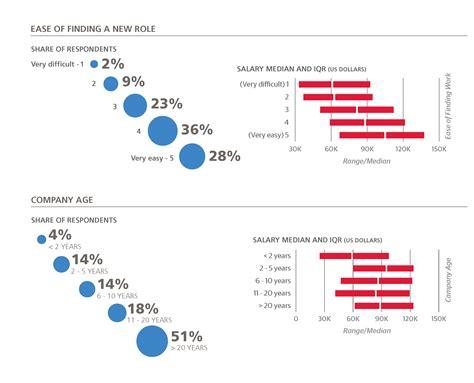 junior data mining analyst salary optimal resume best