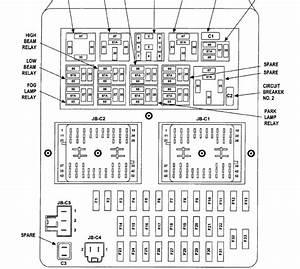 2000 Jeep Grand Cherokee Fuse Box Diagram