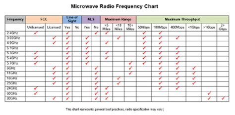 microwave size chart bestmicrowave