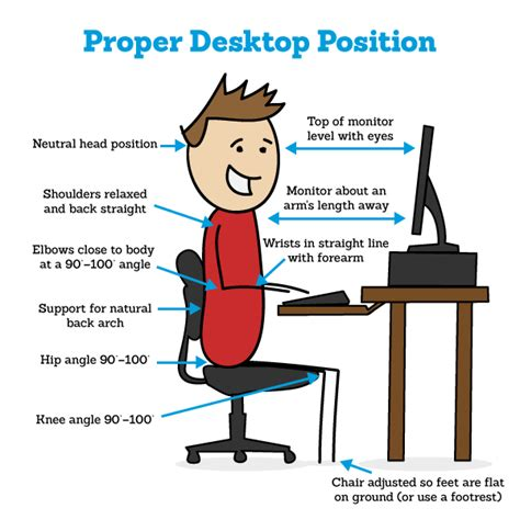 best way to sit at desk good posture at computer desk hostgarcia
