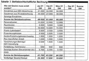 Einnahmen Ausgaben Rechnung : controlling in der zahnarztpraxis teil 3 die unternehmensplanung als grundlage des ~ Themetempest.com Abrechnung