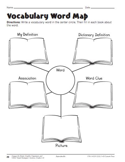 Web Sight Templates Here S A Exle Of A Vocabulary Word Map With An