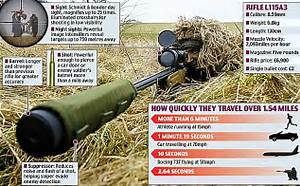 Gone in 28 seconds: Rapid-fire sniper takes out five ...