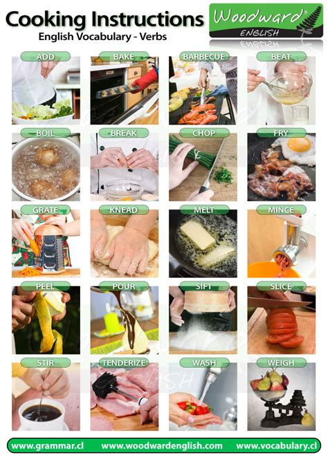 cooking vocabulary woodward english