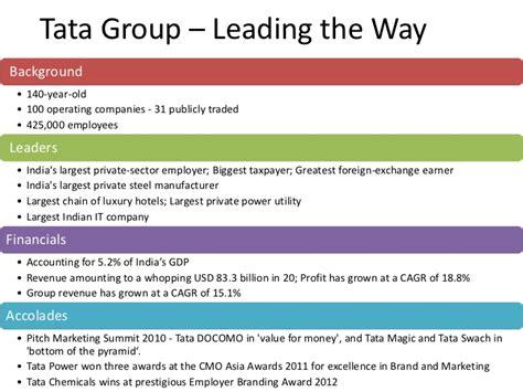 kmhouseindia: Tata Group - India's Top corporate House