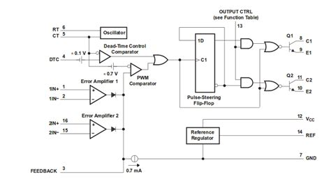 Power Electronics Open Loop Pwm Using Electrical