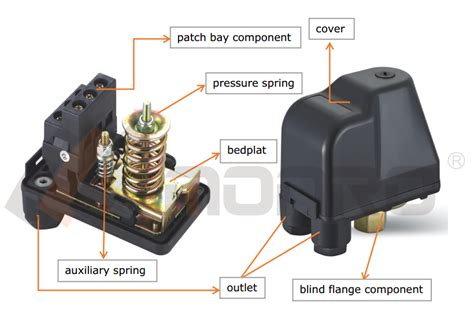 Monro Water Pump Electronic Pressure Switch Krs For Jet
