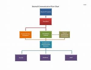 flow chart template powerpoint free downloadflow chart With flowchart templates for powerpoint free