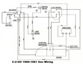 similiar 1987 ez go gas wiring keywords wiring diagram furthermore melex golf cart wiring diagram on ez go