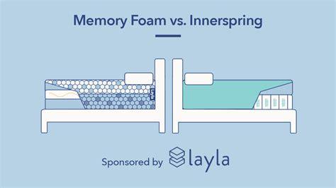 innerspring  memory foam mattresses sleepopolis