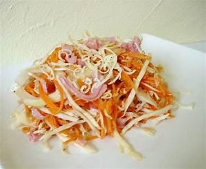 Salade de chou blanc au jambon et à l'emmenthal Cuisine et dépendances