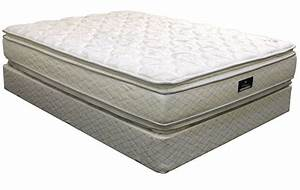 sealy posturepedic hotel collection congressional suite With best rated pillow top queen mattress