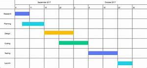 Download Gantt Chart For Hospital Management System