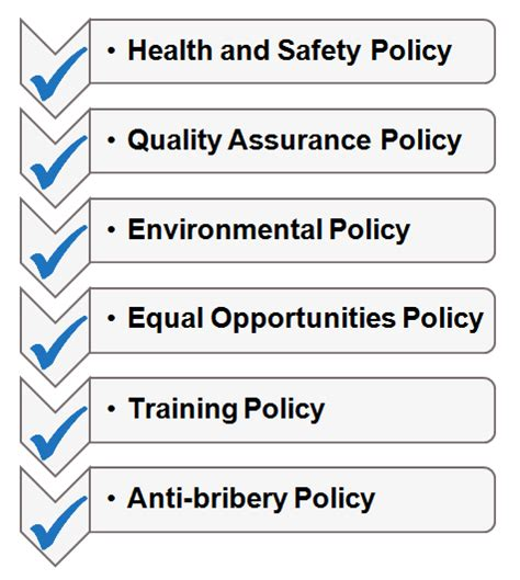 Anti Bribery And Corruption Policy Template by Guide To Writing Company Policies