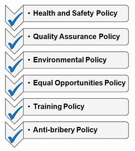 guide to writing company policies With anti corruption and bribery policy template