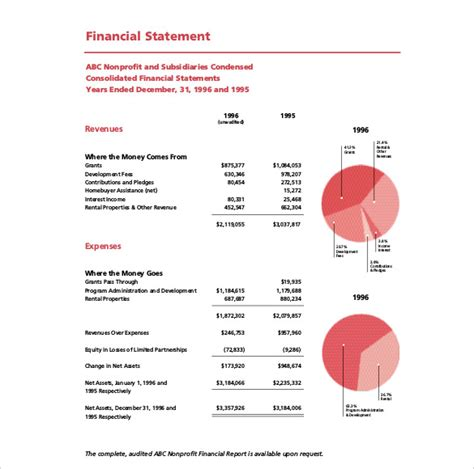 financial report template word annual report template 37 free word pdf documents