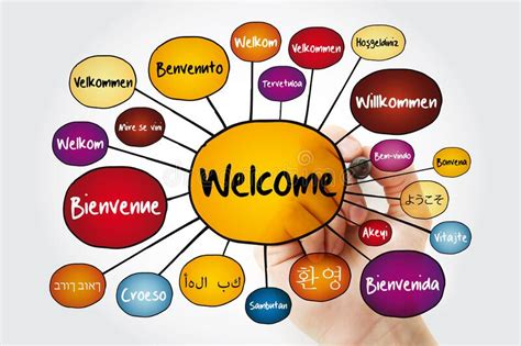 WELCOME In Different Languages Mind Map With Marker ...