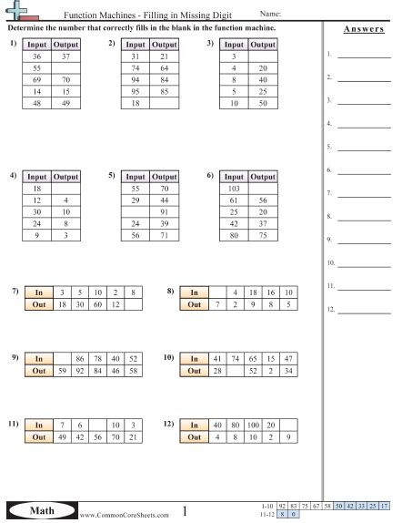 function tables worksheet pdf multiplication patterns worksheets multiplying