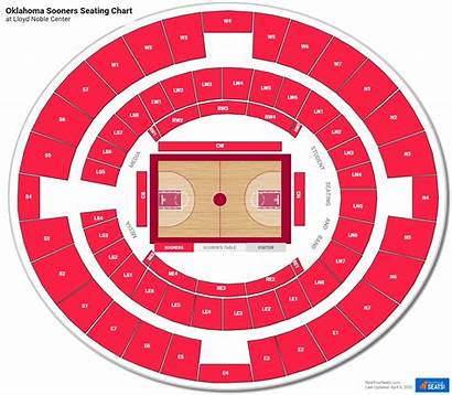 Noble Lloyd Seating Chart Oklahoma Basketball Rateyourseats