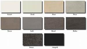 Plan De Travail Granit Pas Cher : plan de travail de couleur cuisine naturelle ~ Premium-room.com Idées de Décoration