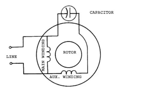 why is it necessary to switch off the centrifugal switch after the single phase motor attains a