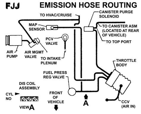 1985 Buick Lesabre Vacuum Diagram by Repair Guides Vacuum Diagrams Vacuum Diagrams