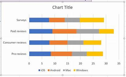Bar Chart Excel Stacked Line Charts Graph