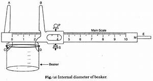 To Measure Internal Diameter And Depth Of A Given Beaker  Calorimeter Using Vernier Callipers And