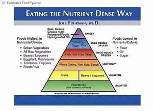 Dr  Fuhrman U0026 39 S Food Pyramid Pretty Much The Way I Eat  But