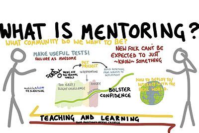 Mentorship  Wikipedia. Motorcycle Insurance Ct Dish Tv Local Channels. Bail Bonds Lancaster Ca Flashlight Led Review. Plumbers In Surprise Az Brokerage Services Inc. Cheapest Auto Insurance In Pa. Move On With Life Quotes Iti Diesel Mechanic. Dental Assistant Houston Web Hosting Software. Best Suvs For Teenage Drivers. Mentor Teacher Training Gabriel Iglesias Imdb