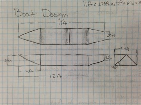 Small Cardboard Boat Designs by Cardboard Boat