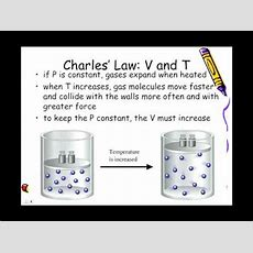 Boyle's & Charles' Gas Laws Youtube